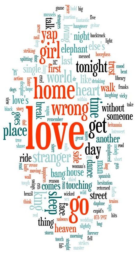 Squeeze song titles - from wordle.net