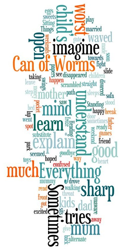 Can of Worms - from wordle.net