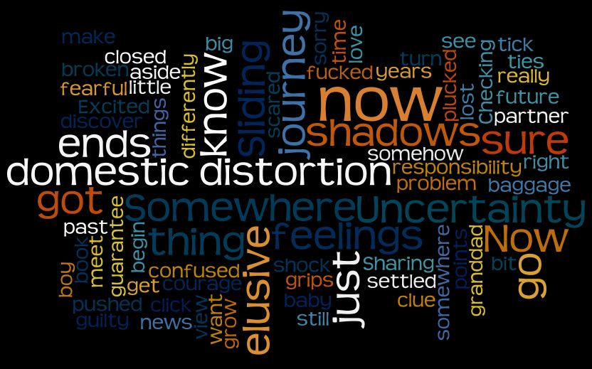 Domestic Distortion - from wordle.net