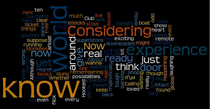 GSOH Essential - from wordle.net
