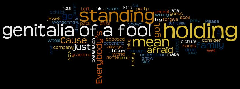 Genitalia of a Fool - from wordle.net