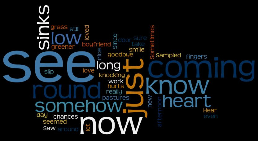 I Won't See You - from wordle.net