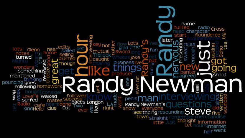 Interviewing Randy Newman - from wordle.net