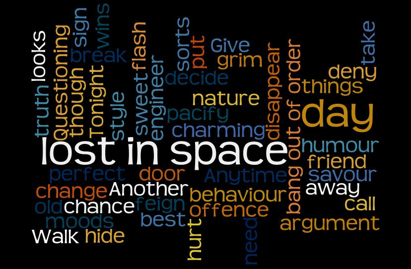 Lost In Space - from wordle.net