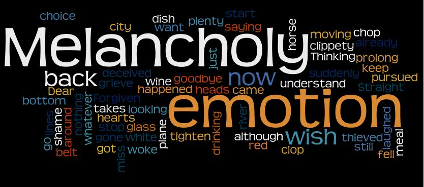 Melancholy Emotion - from wordle.net