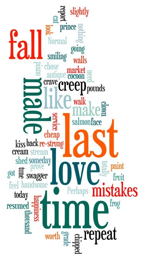The Last Time - from wordle.net