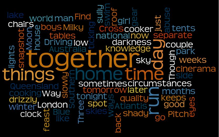 Happy Disposition - from wordle.net