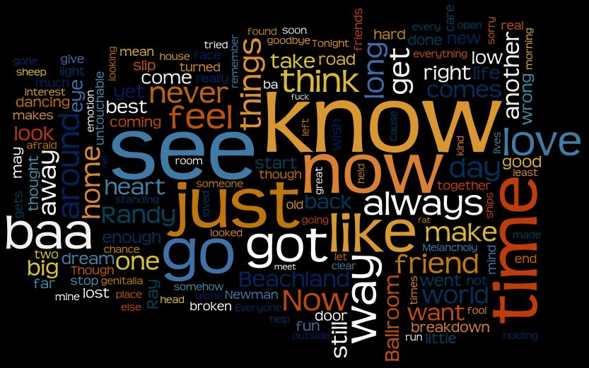 tilbrook lyrics from wordle.net