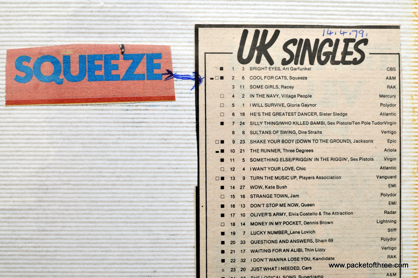 Cool For Cats reaches #2 in the UK singles chart