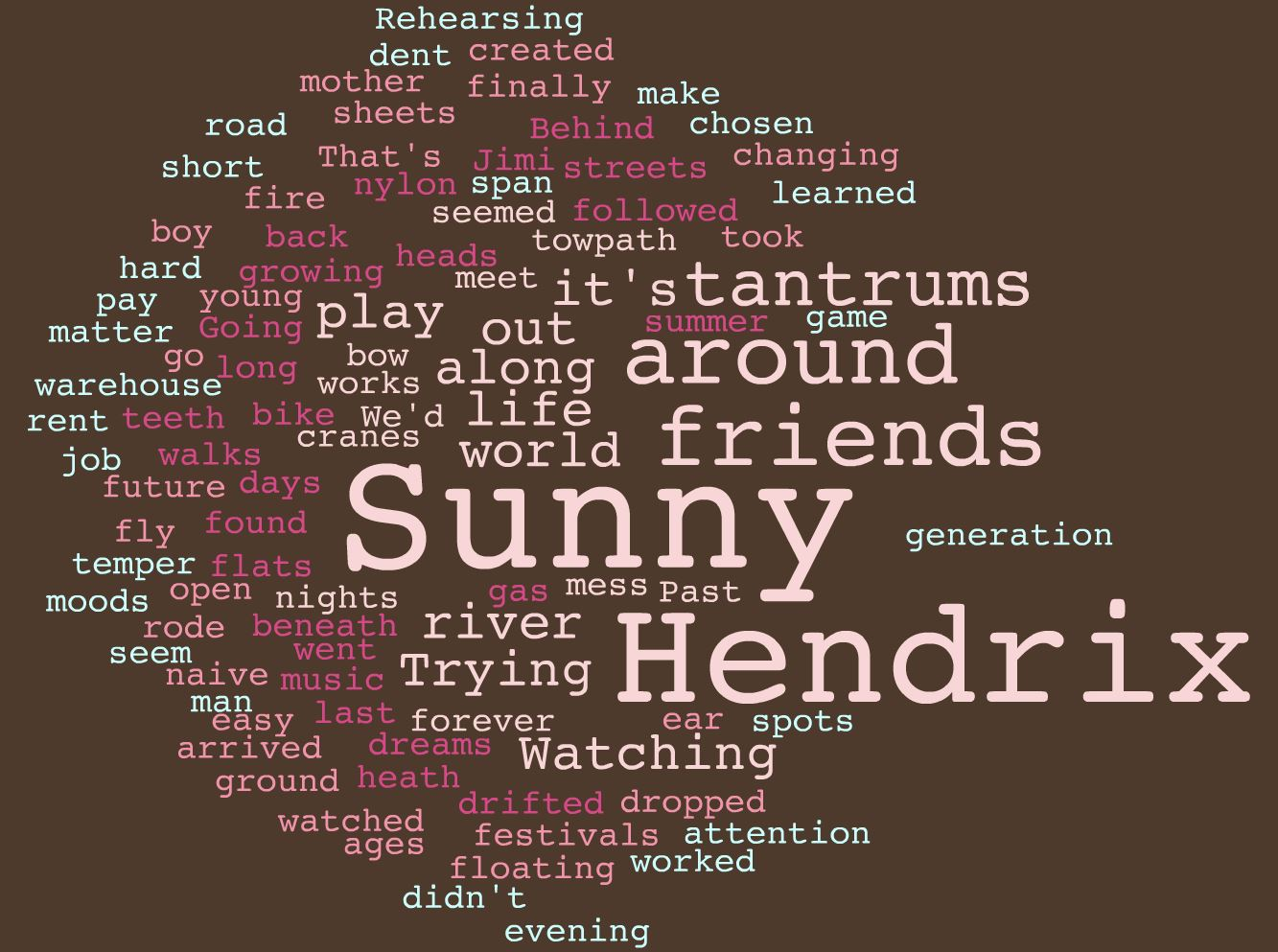 Lyrics to Sunny by Squeeze
