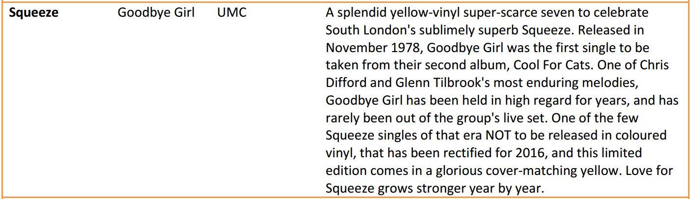 Goodbye Girl RSD write-up